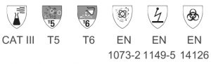 Pittogrammi-tuta-Tyvek-Dupont-603.0300