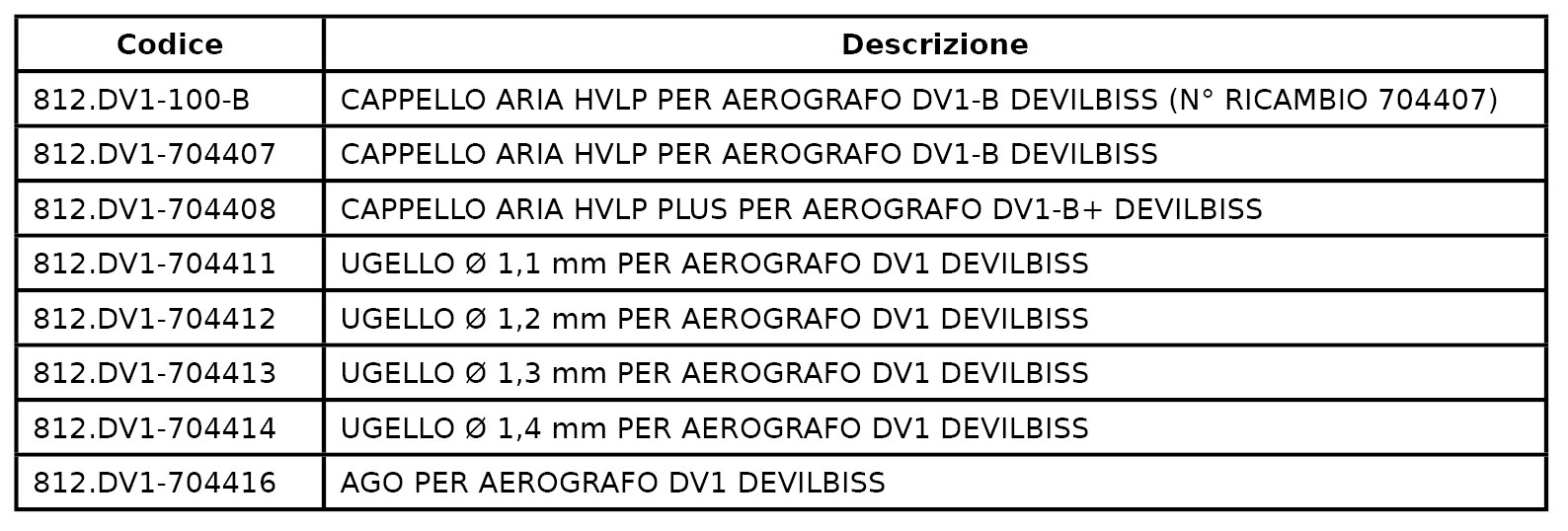 Ricambi-Devilbiss-dv1