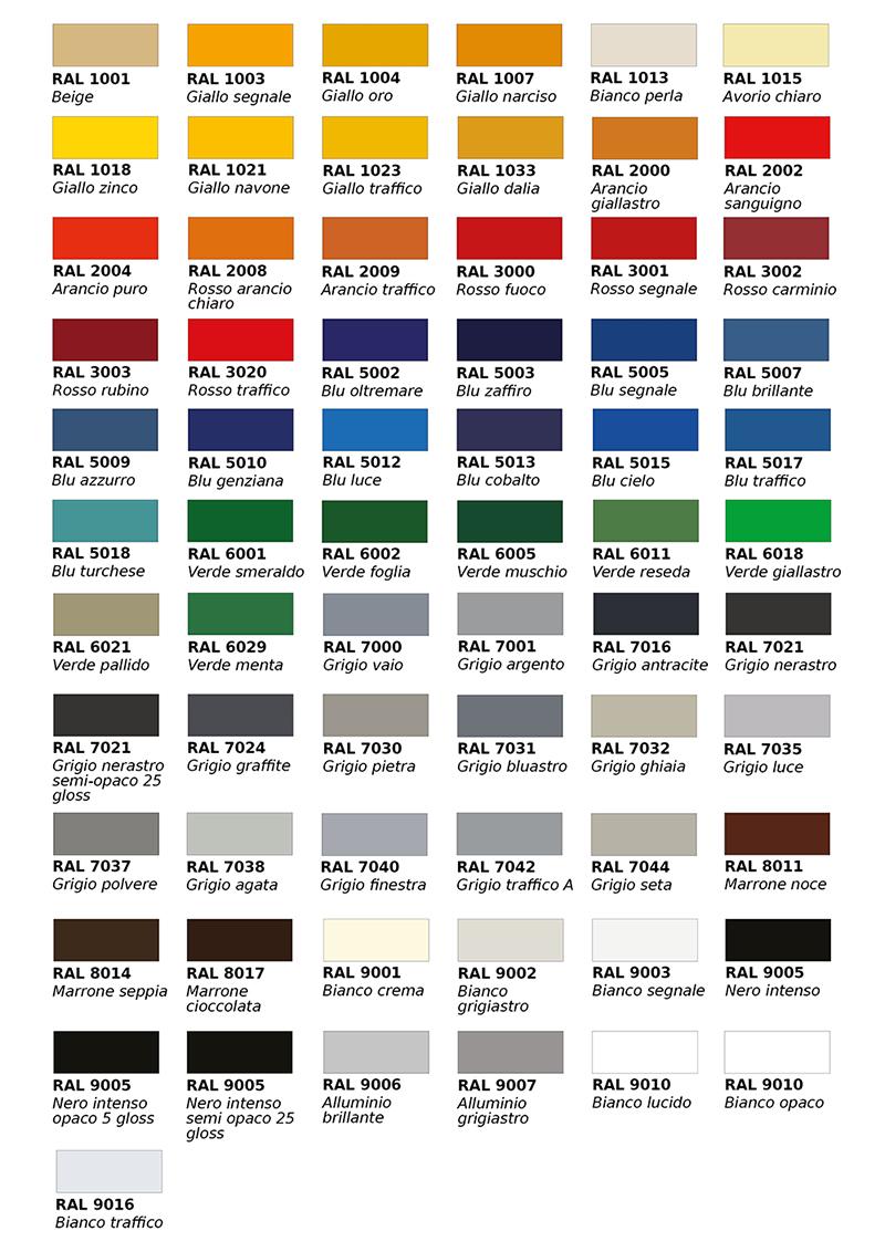Tabella colori ral completa pdf